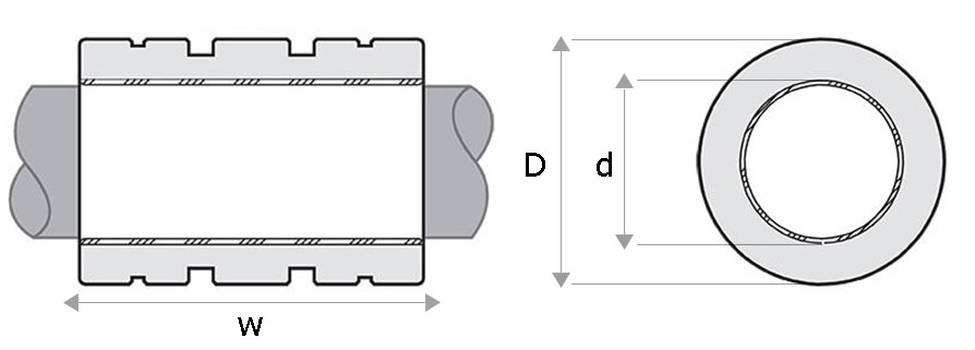 PBC Linear Bearing