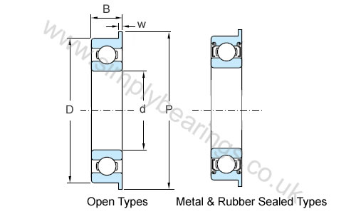 Schematic Diagram Flanged Deep Groove Ball Bearings