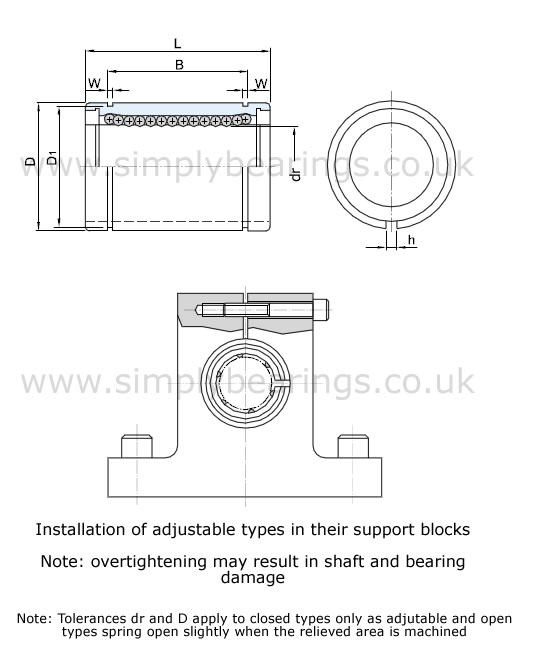 Schematic diagram for LMBAJ series linear ball bushings