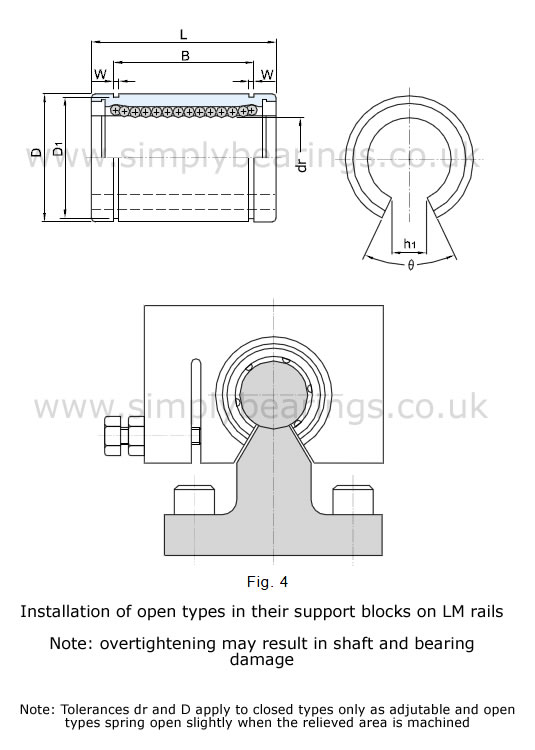 Schematic diagram for LMOP series linear ball bushings